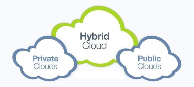 cloud_types
